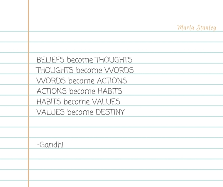 BELIEFS become THOUGHTSTHOUGHTS become WORDSWORDS become ACTIONSACTIONS become HABITS.jpg